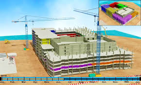 What is 4D BIM modeling? - Quora