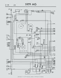 1979 mgb wiring harness wiring diagrams best 1979 mg mgb wiring diagram wiring diagram library chevy 4 3 wiring harness 1979 mgb ignition