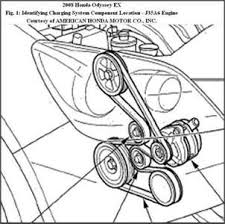 2007 honda ridgeline serpentine belt diagram wiring diagram split 2007 honda ridgeline serpentine belt diagram wiring diagram mega 2007 honda ridgeline serpentine belt diagram