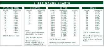 Inches To Gauge Chart How Thick Is 16 Gauge Sheet Metal In Inches Kentdating Co