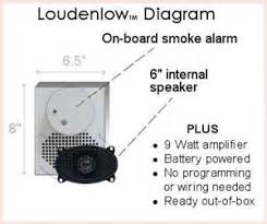 hard wiring smoke detectors diagram images wiring diagram wires series of hard wired smoke detectors wiring explained