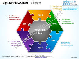 Ppt Flow Chart Template Powerpoint Flowchart Templates Rome Fontanacountryinn Com