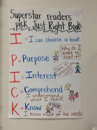 Just Right Book Chart How To Pick A Just Right Book Second Grade Superstars
