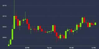 212 locations 10 pay depot llc. Market Wrap Bitcoin Trading Flat Holding At 9 6k Nasdaq