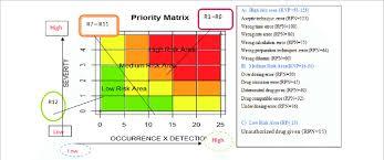 11 Lovely Iv Fluids Compatibility Chart