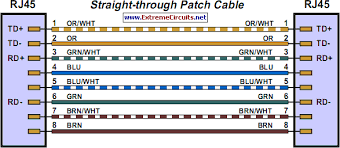 patch cable diagram diagram home network for adsl circuit diagram