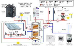 piping diagram for radiant floor heat the wiring diagram getting heat into your home diy radiant floor heating wiring diagram