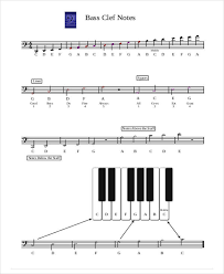 Right Hand Piano Notes Chart Piano Notes Chart Free Premium Templates