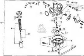 1986 honda fourtrax wiring diagram 1986 image similiar 1986 honda fourtrax 250 carburetor diagram keywords on 1986 honda fourtrax wiring diagram