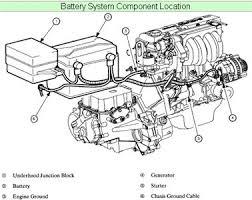 1996 saturn sl2 wiring diagram wiring diagrams saturn wiring diagram kjpwg