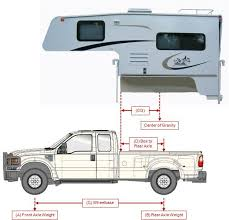 Truck Camper Size Chart Can I Haul That Camper On This Truck Camper Wiz