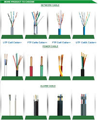 rg cable power cable cat 5e wire for elevator cctv camera systems cat5 cctv wiring diagram at Cat 5 Wiring Power