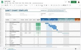 Gantt Chart Template Google Sheets Free How To Create A Gantt Chart In Google Sheets Sheetgo Blog