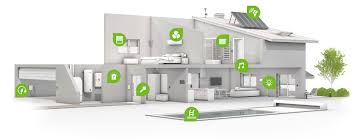 how to design a smart home. View Larger Image How To Design A Smart Home