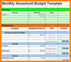 Sample Of Family Budget Sample Family Budget Worksheet 9 Examples In Word Pdfsample