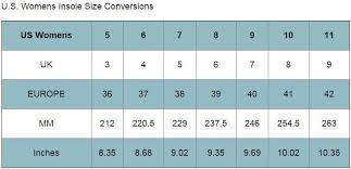 Dr Martens Size Chart In Inches Size Chart T U K Footwear Outlet