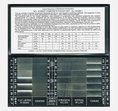 Correct Ra Surface Roughness Chart 2019