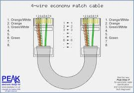 ethernet wiring diagram rj45 wildness me ethernet cable wiring diagram rj45 peak electronic design limited ethernet wiring diagrams patch