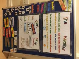 Day Date Weather Chart Weather Chart Y1 Year 1 Foundation Stage Reception