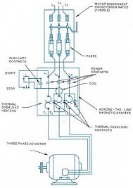 phase contactor coil wiring diagram wiring diagrams 3 phase motor contactor wiring diagram diagrams