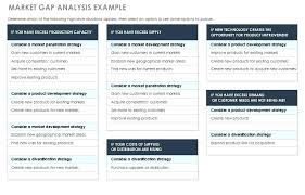 Product Profitability Analysis Excel Product Profitability Analysis Template Sales Revenue Excel