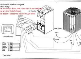 wiring diagram for armstrong furnace wiring images electric furnace wiring diagrams further armstrong gas