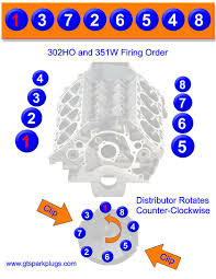 ford 5 0l 302 ho and 351w firing order gtsparkplugs ford5 0l 302ho and 351w firing order