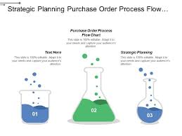 Sample Purchasing Process Flow Chart Strategic Planning Purchase Order Process Flow Chart