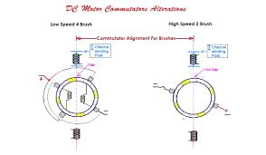 electric motor physics. Symbols : Ravishing Motors And Generators What Commutator Stone Dcmotor Is A Do In An Electric Motor Math Ring On Used For Quantum Mechanics Does It Physics