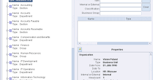 How To Get An Overview Of Your Organization Hierarchy Oracle Ebs