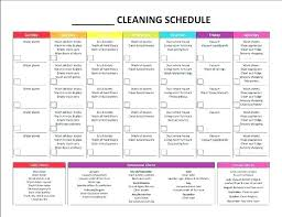 House Chores List Household Chores Might Feel Overwhelming But Once