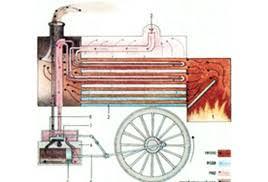 Реферат по теме Тепловые двигатели