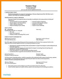 Bad Resume Beauteous Bad Resume Examples Pdf Awesome Bad Resume Examples Pdf Resume