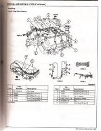 wiring diagram for spark plugs wiring image wiring 1997 ford f150 spark plug wiring diagram images on wiring diagram for spark plugs