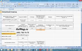 Курсовая работа по оценке недвижимости Практика оценки недвижимости Модель ПОН