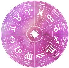 Cancer Birth Chart Free Cafe Astrology Com
