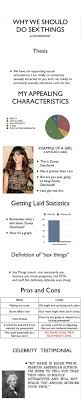 best ideas about great powerpoint presentations it s hard to argue this girl s powerpoint