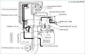 npr fuse box diagram druttamchandani com npr fuse box diagram trooper blower motor wiring diagram wiring trooper fuse box diagram on 2004