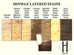 Minwax Stain On Pine Taikus Co
