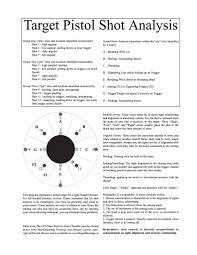 Target Analysis Charts Gungoddess Com