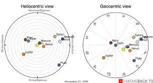 November 27 1990 Zodiac Birth Chart Takemeback To