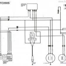 2004 mercury monterey fuse box diagram vehiclepad 2005 mercury 2006 lincoln navigator fuse box diagram 2006 image about