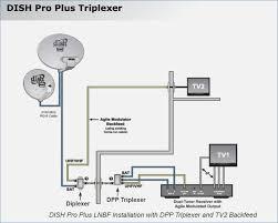 dish network satellite wiring diagram in hd satellite dish wiring diagram wagnerdesign on tricksabout net photograph