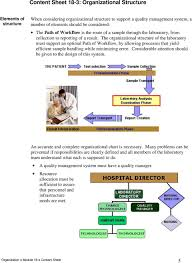 Quality Management Organization Chart Content Sheet 18 1 Organizational Requirements For A