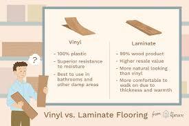 plank flooring ideas creative of vinyl laminate flooring amazing of lino laminate flooring vinyl or laminate flooring all vinyl wood flooring vs
