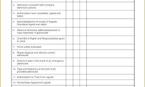 Audit Format Template Chanceinc Co