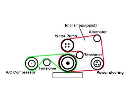 2001 bmw z3 parts diagram diagram base Bmw Z3 Engine Diagram BMW Z3 Interior Parts