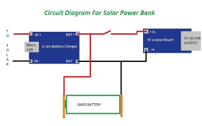 solar power bank with salvaged 18650 4 steps (with pictures) Solar Panel Wiring Diagram For Volt 5 step 2 wiring connection Solar Cell Wiring-Diagram