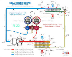 wiring diagrams for heat pump on wiring images free download 3 Cycle Wiring Diagram wiring diagrams for heat pump on ac basic refrigeration cycle diagram lennox wiring diagram for heat pump wiring diagram for evaporative cooler 3 Wiring Diagram with 1 Toggle Switch