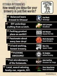 five words to describe you ottawa interbrews 1 how would you describe your brewery in just